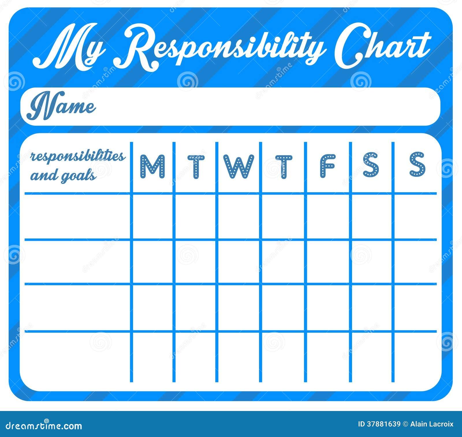 Verantwoordelijkheidsgrafiek