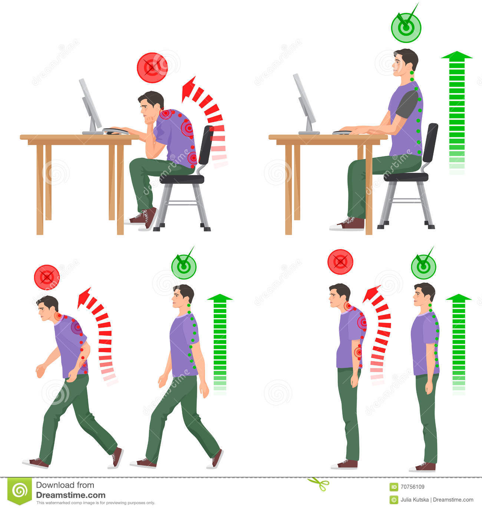 Verbeter en uncorrect slechte het zitten en het lopen positie Lopende mens De mens van de zitting Rugpijngevoel en ruggegraatsver