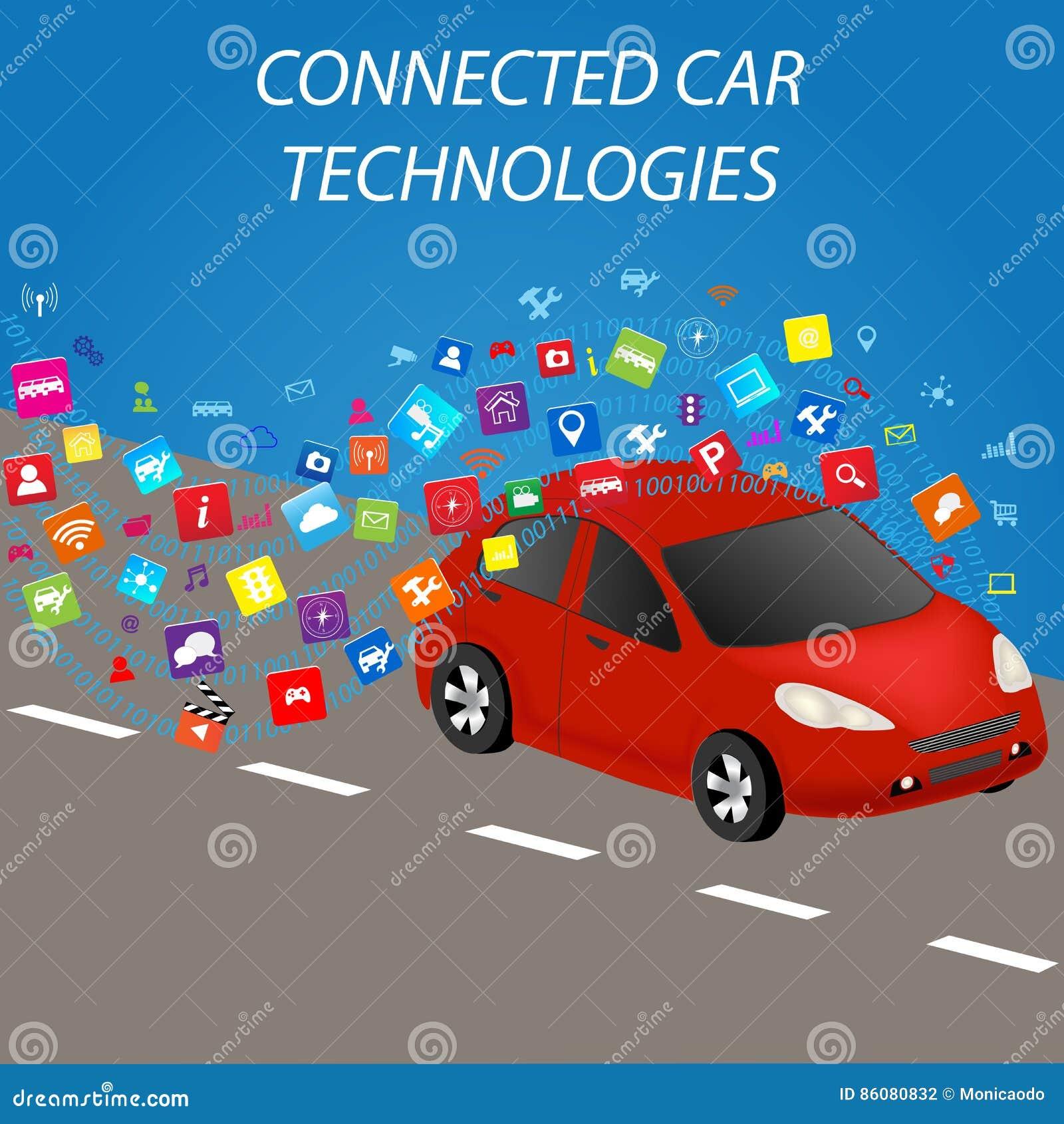 Verbundene Auto-Technologien
