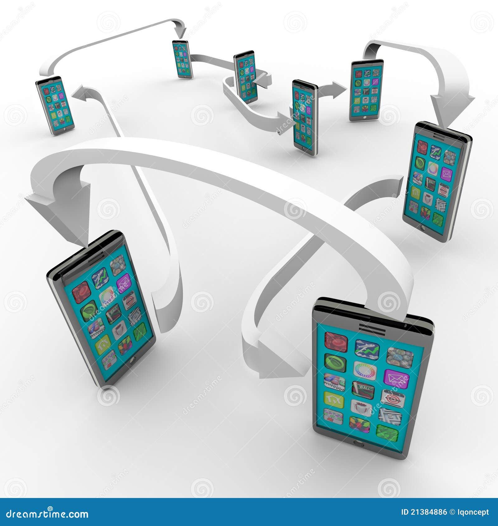 Verbundene intelligente Telefon-Handy-Kommunikation