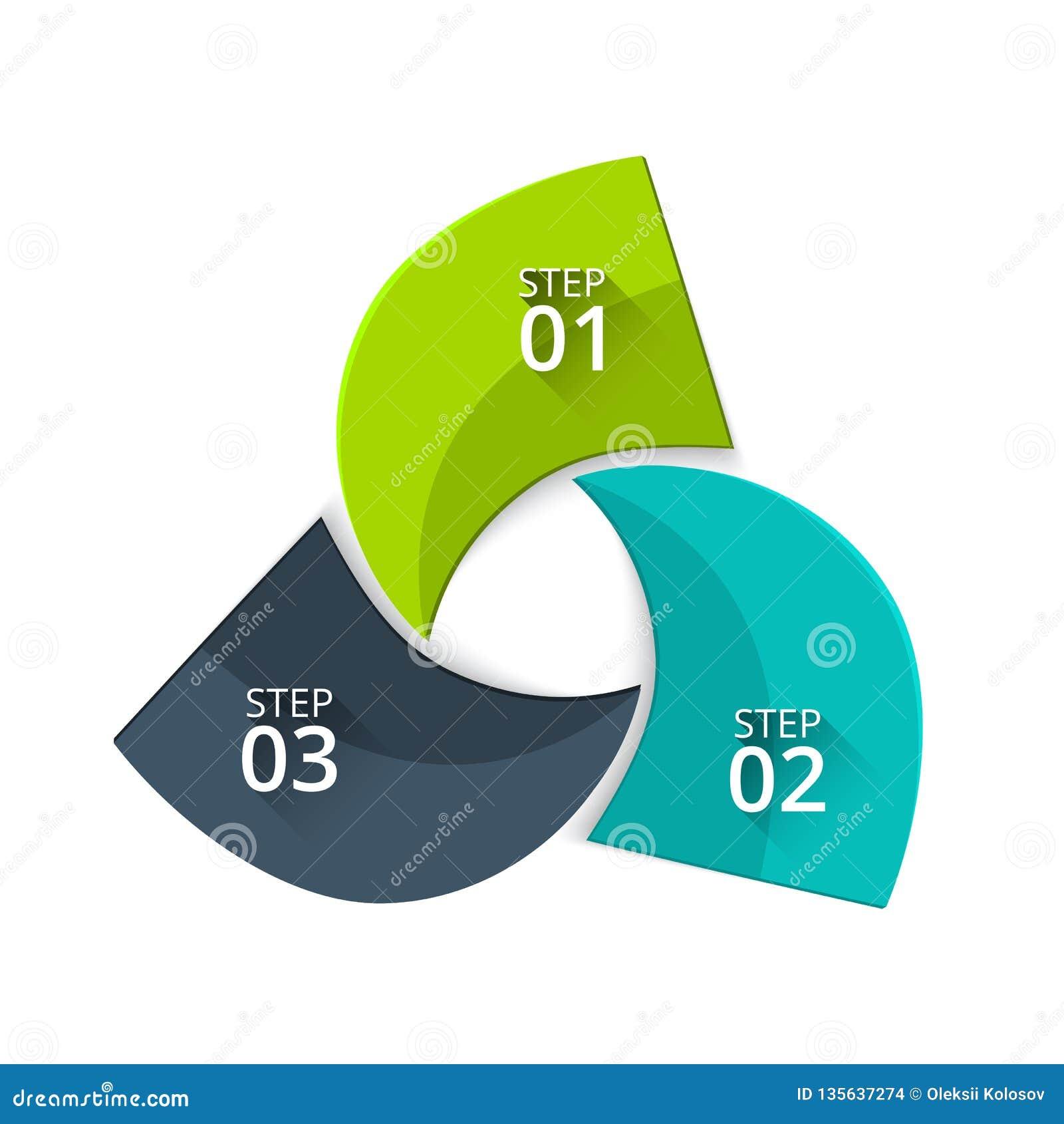 Verdrehtes Diagramm des Vektors für das Geschäft infographic Abstraktes Element des Zyklusdiagramms mit 3 Schritten, Wahlen, Teil