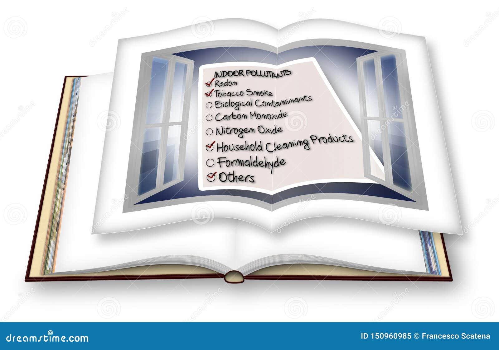 Verifique a lista de poluentes de ar interno vistos através de uma janela aberta - 3D rendem a imagem do conceito de um livro abe
