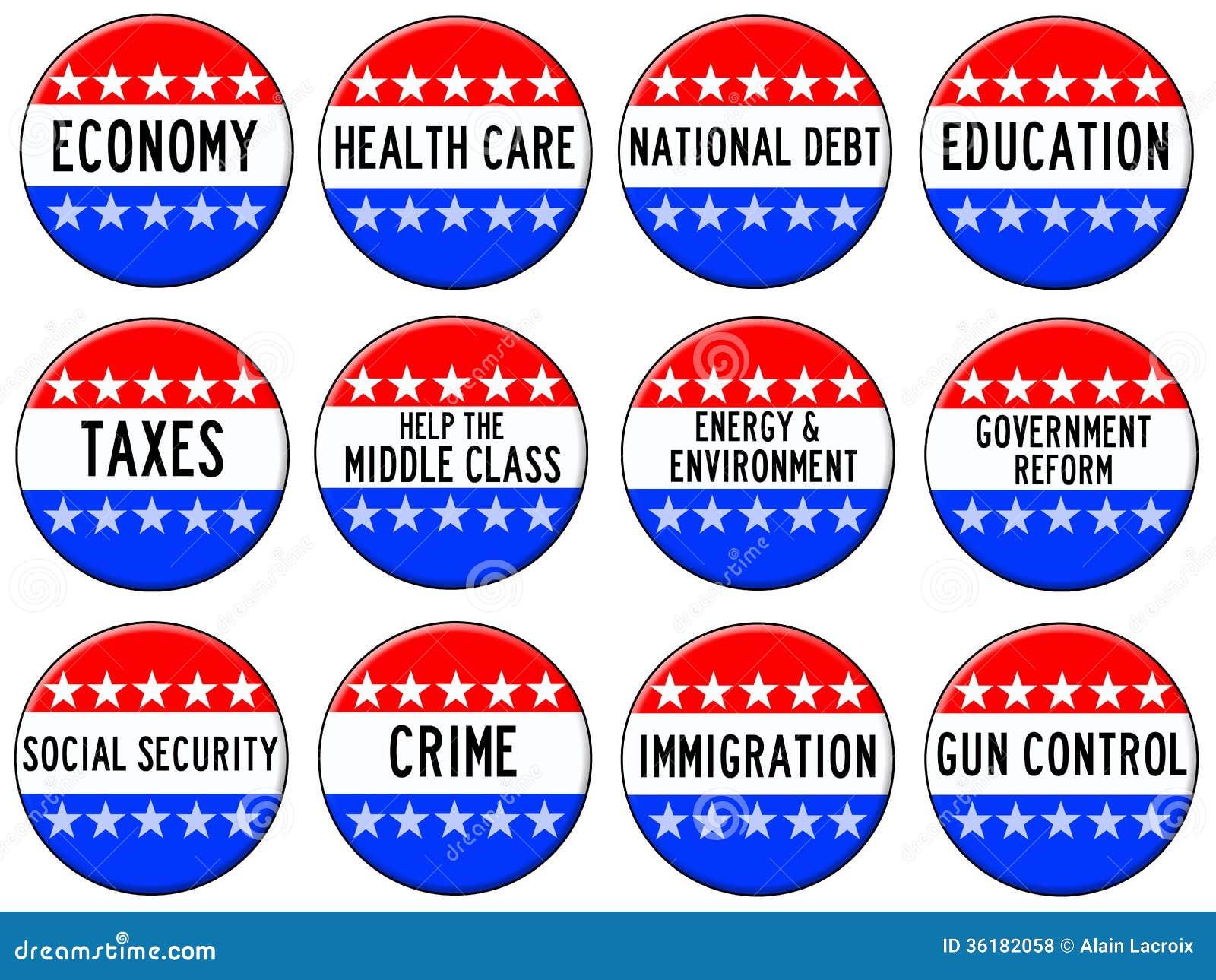 Verkiezingsonderwerpen