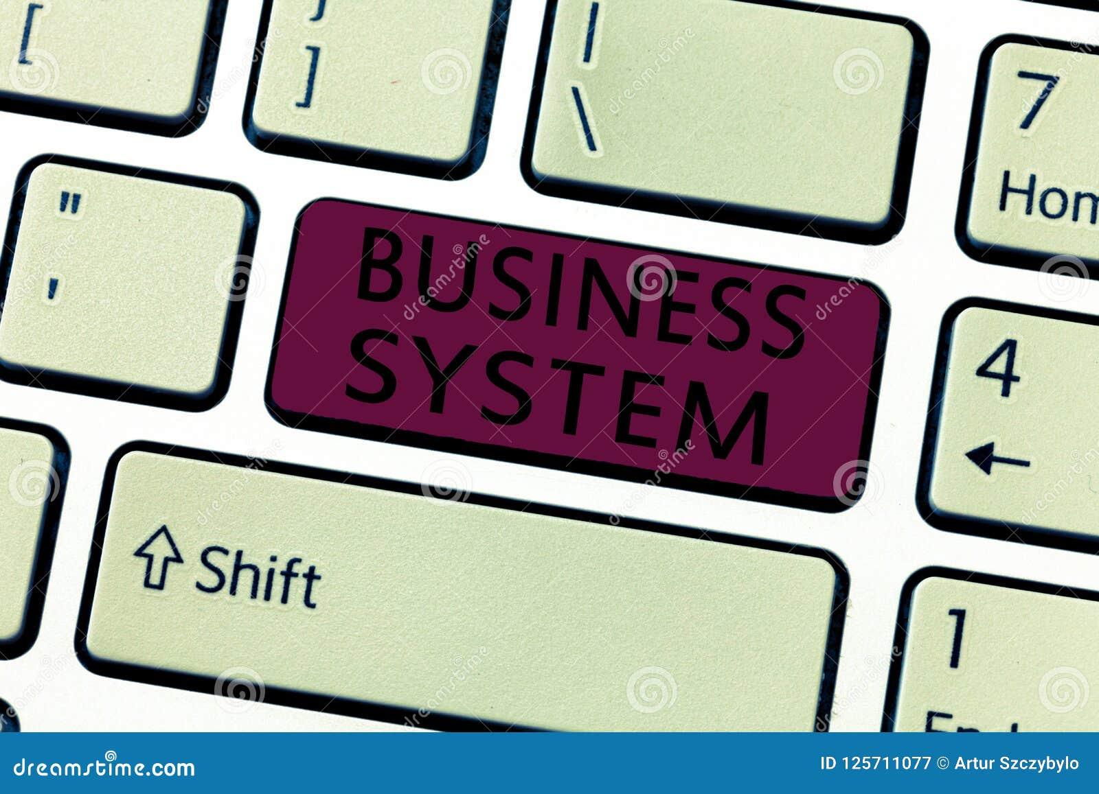 Verksamhetssystem för ordhandstiltext Affärsidé för a-metod av att analysera informationen av organisationer