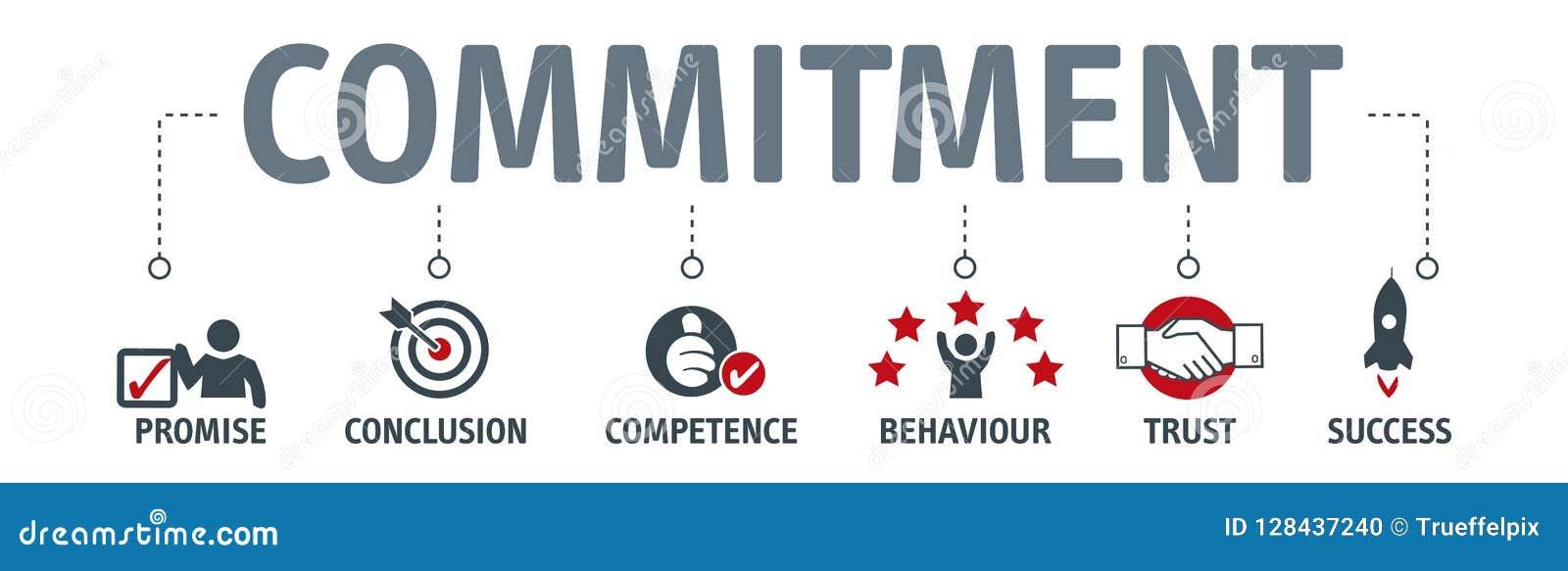 Verplichting, vertrouwens en overeenkomstenconcept