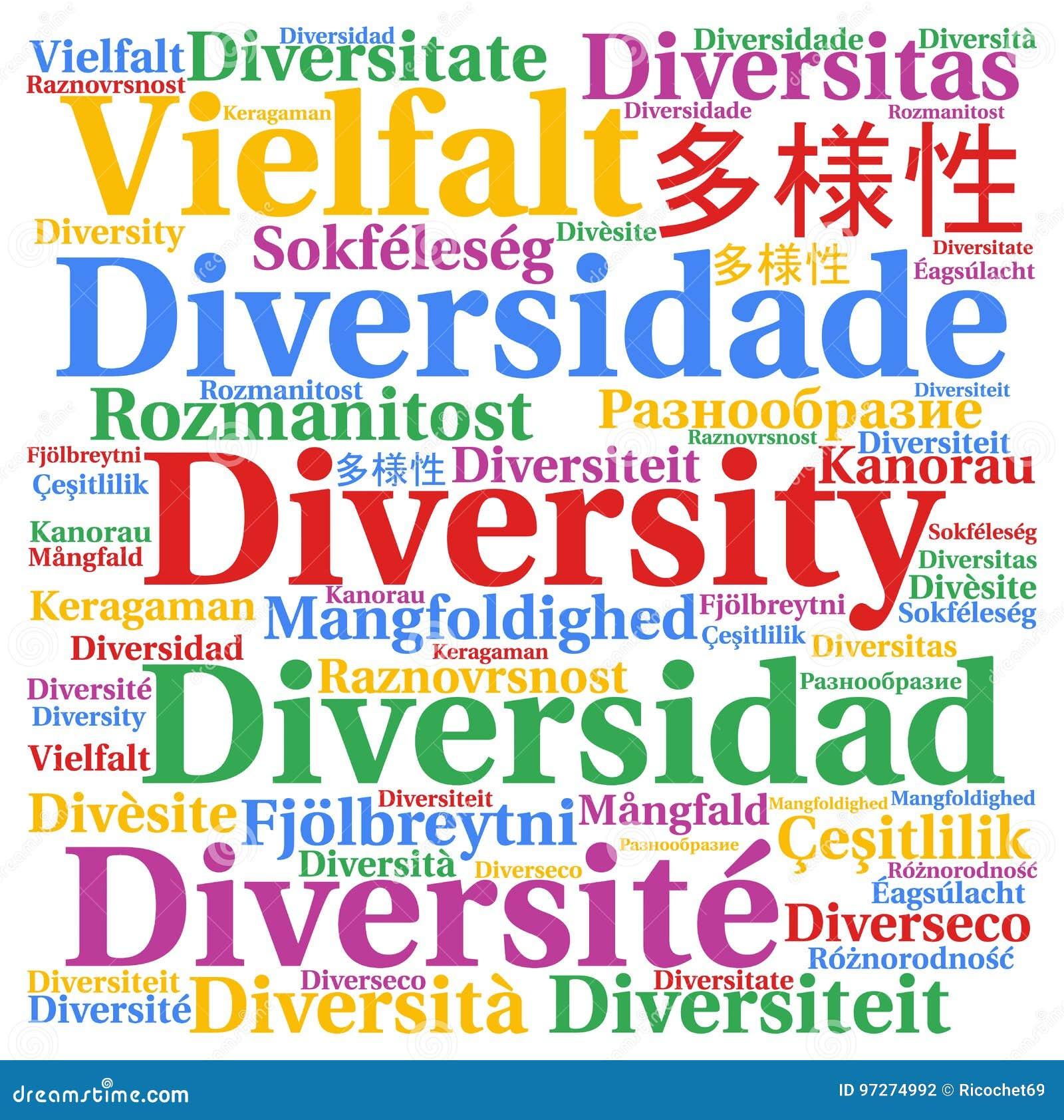 Verschiedenartigkeit in der unterschiedlichen Sprachwortwolke