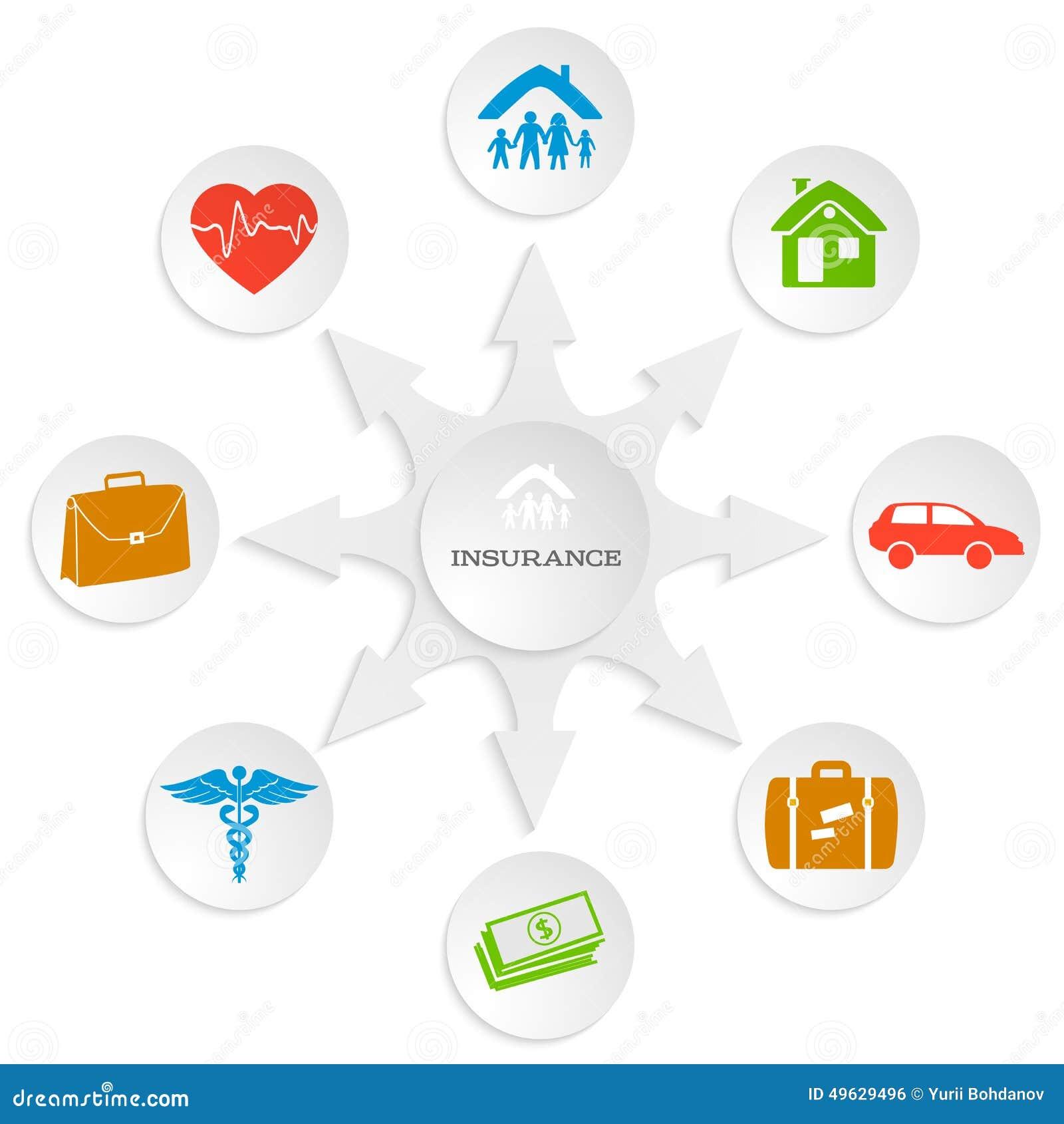 Versicherung-Service-Konzept-auf-weiß-Hintergrund-Karte-Farbe