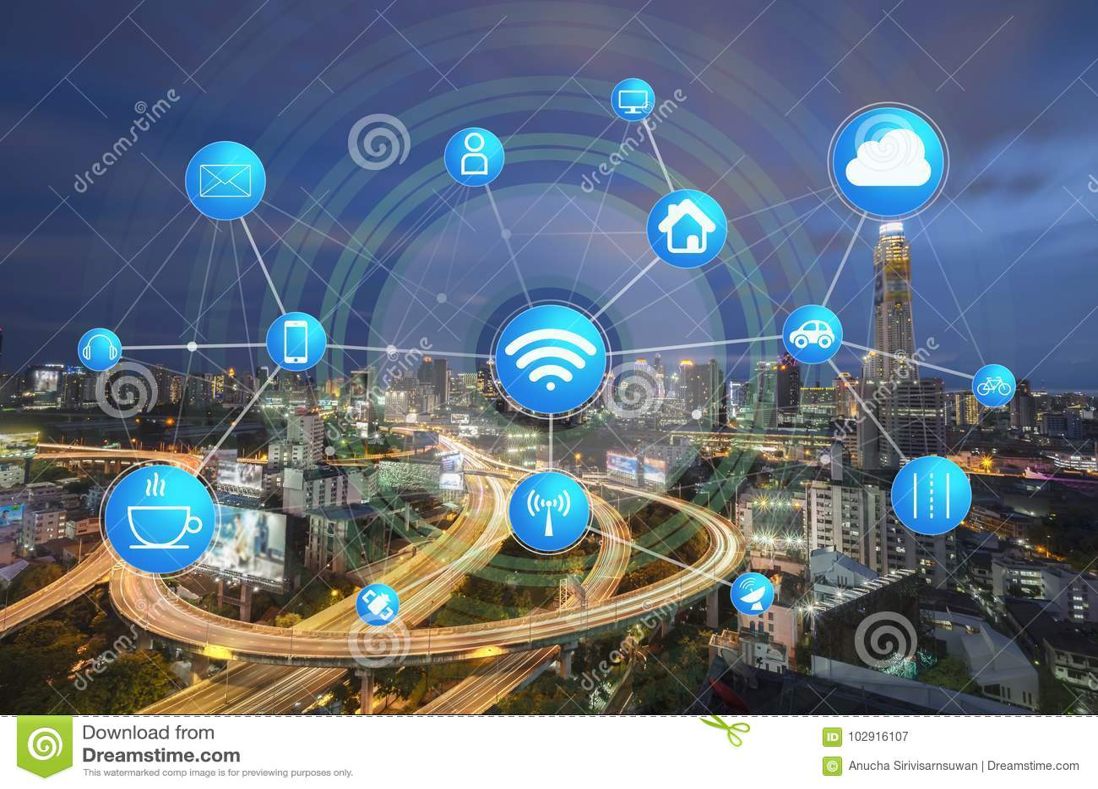 Vervoer en mededeling en Internet bij modern