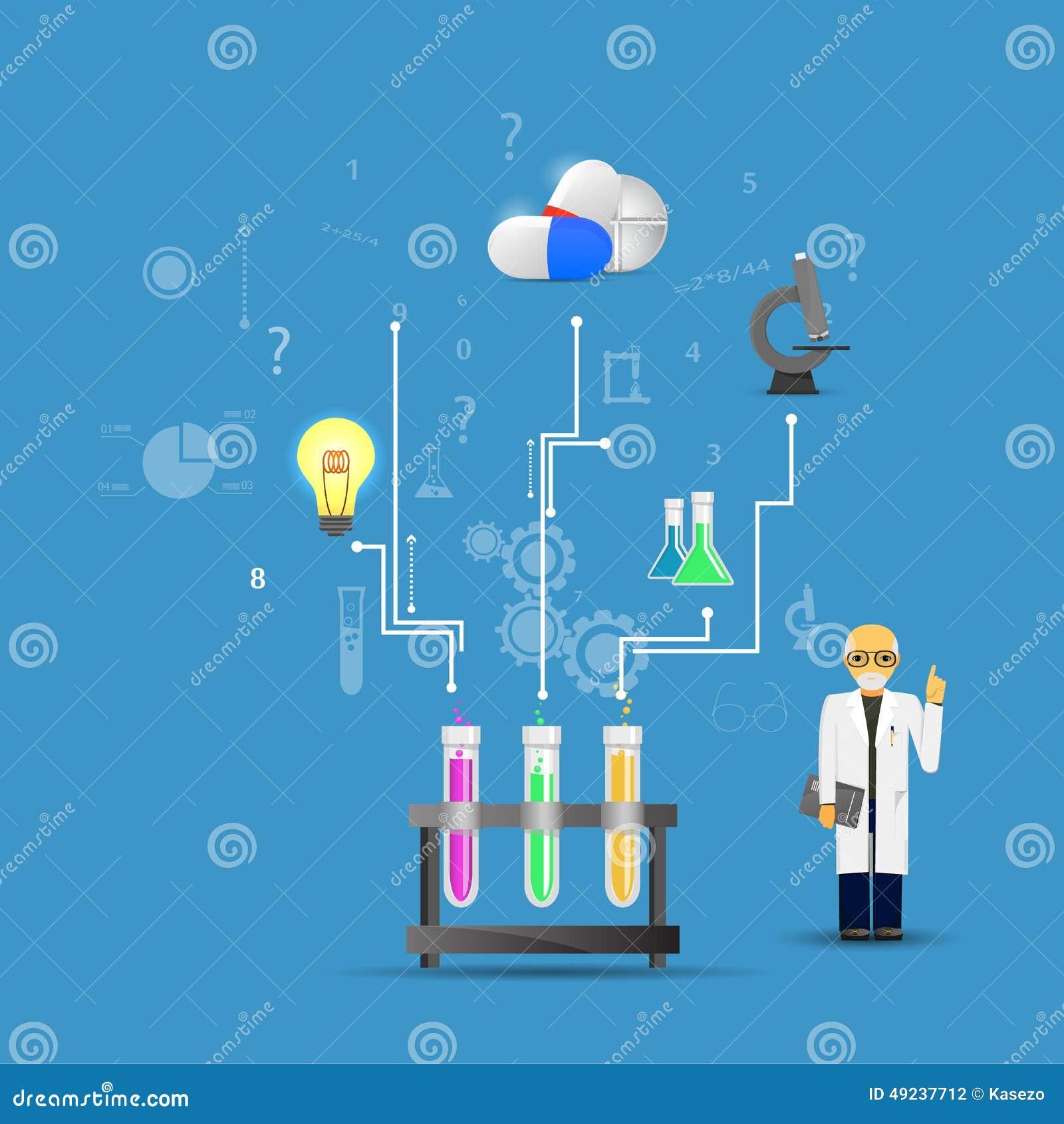 Vetenskap och medicin som är infographic på blå bakgrund (stor chemica