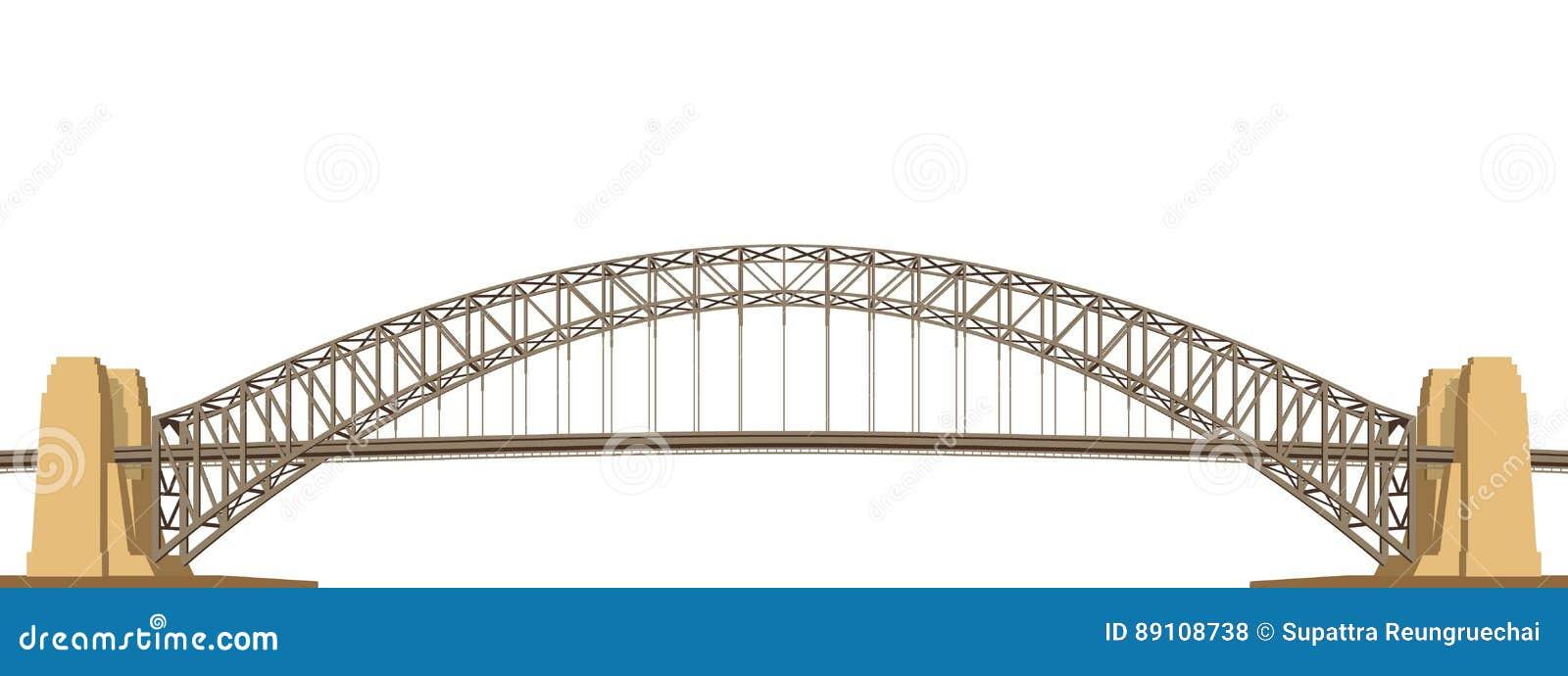 Vetor da ponte do porto
