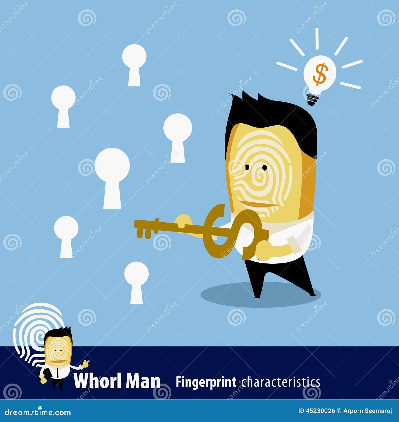 Vetor da série das características do homem de impressão digital Homem de negócio