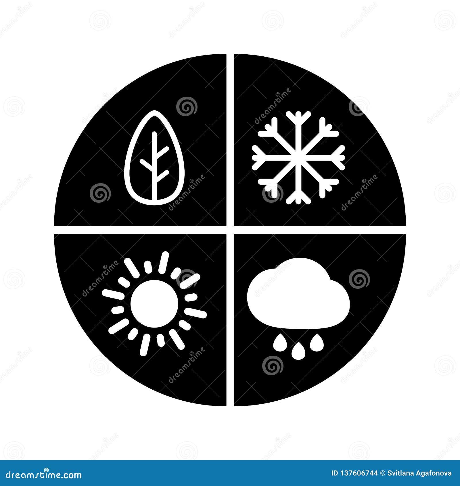 Vetor liso preto gráfico todos os ícone de quatro estações isolado inverno, mola, verão, outono - todo o ano sinal Neve, chuva e