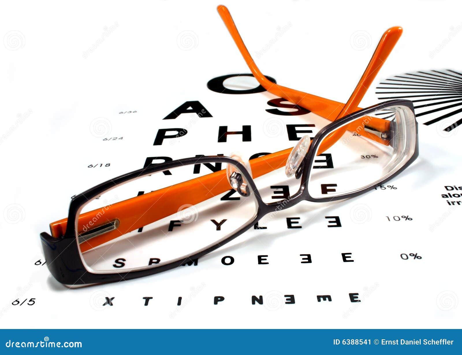 Vetri di lettura sul diagramma di occhio