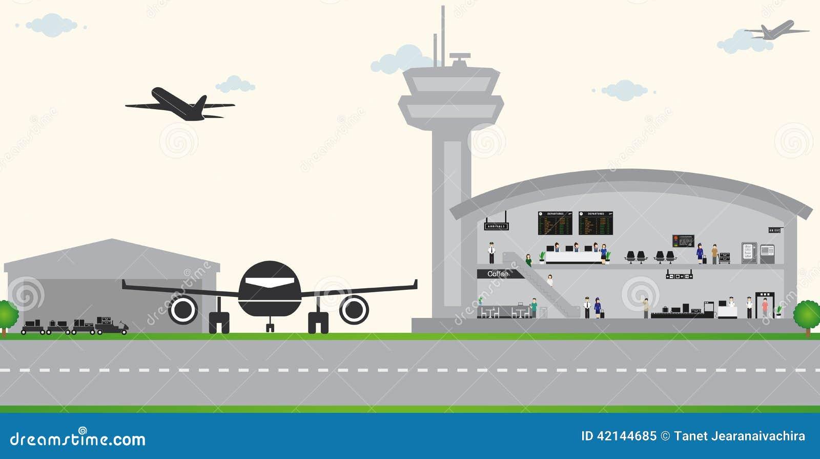 Vettore dell aeroporto
