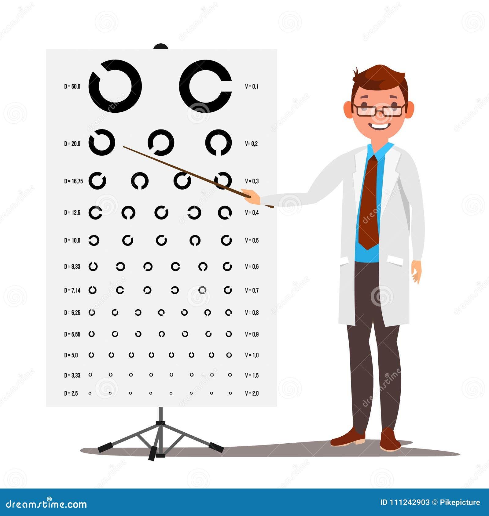Vettore maschio di oftalmologia Vista, vista Esame ottico Grafico del dottore And Eye Test in clinica ophthalmologist