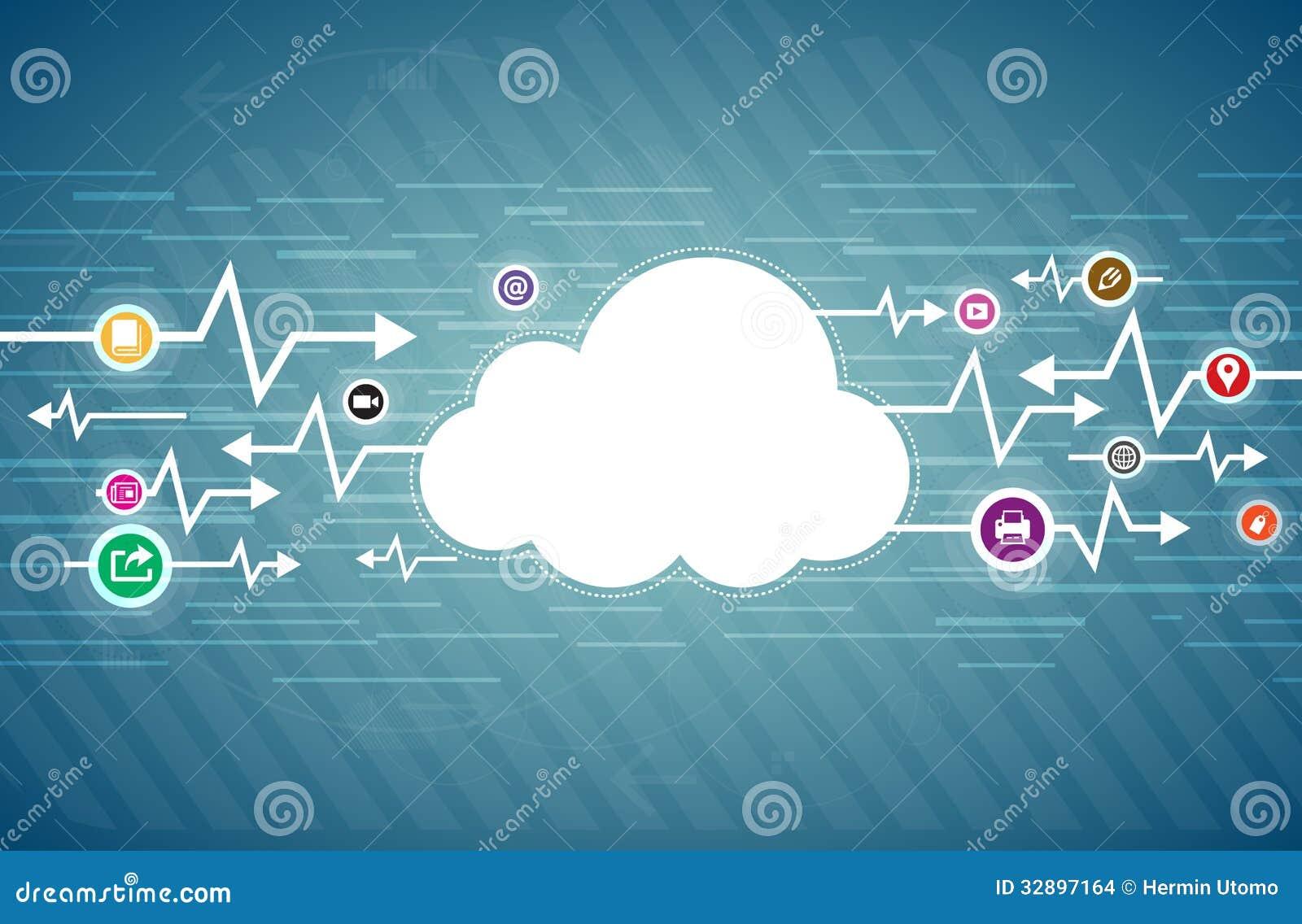 Vida de la nube