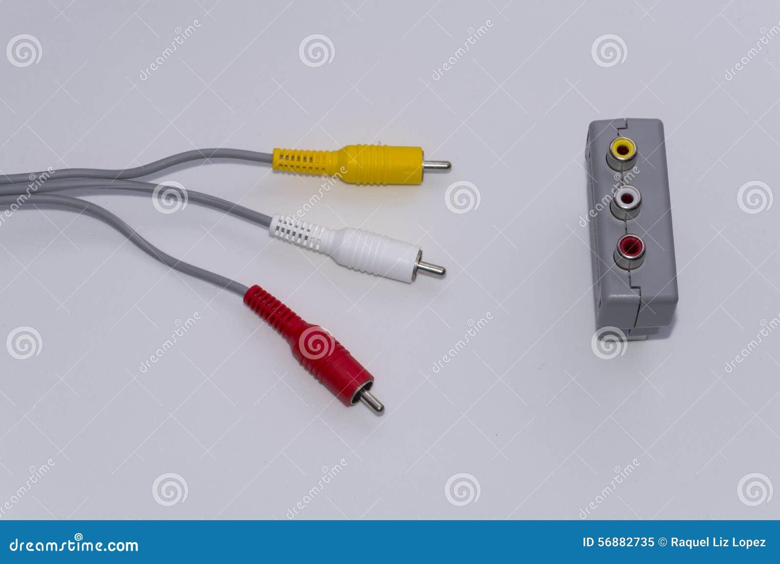 Video connectors.