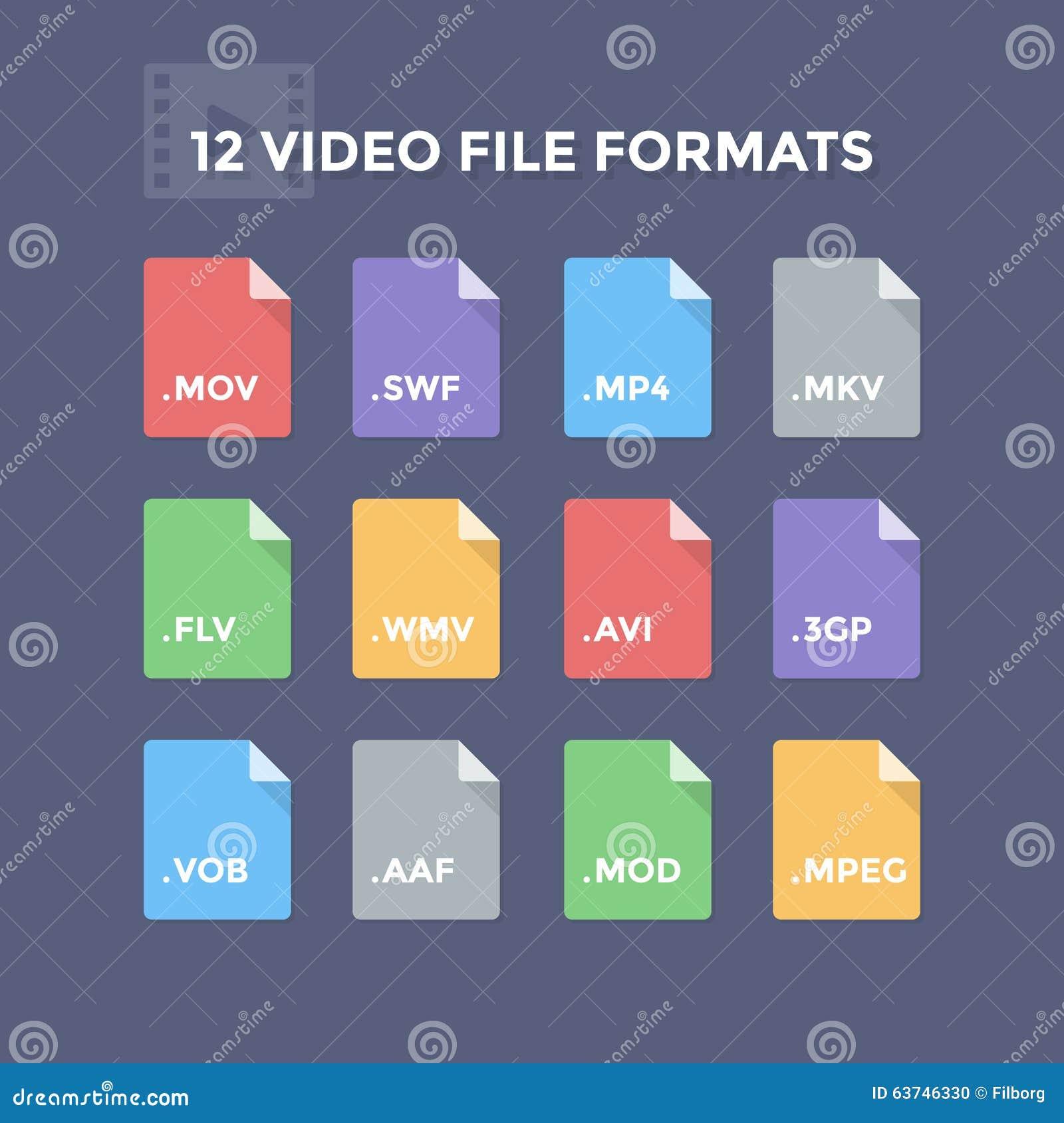 Computer movie formats