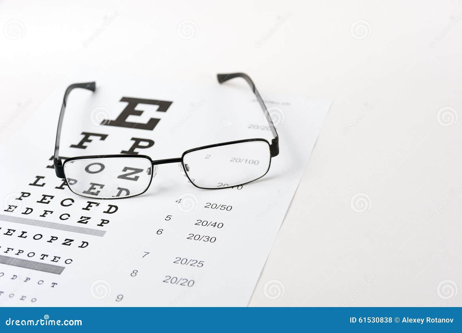 Vidros do olho no fundo da carta de teste da visão