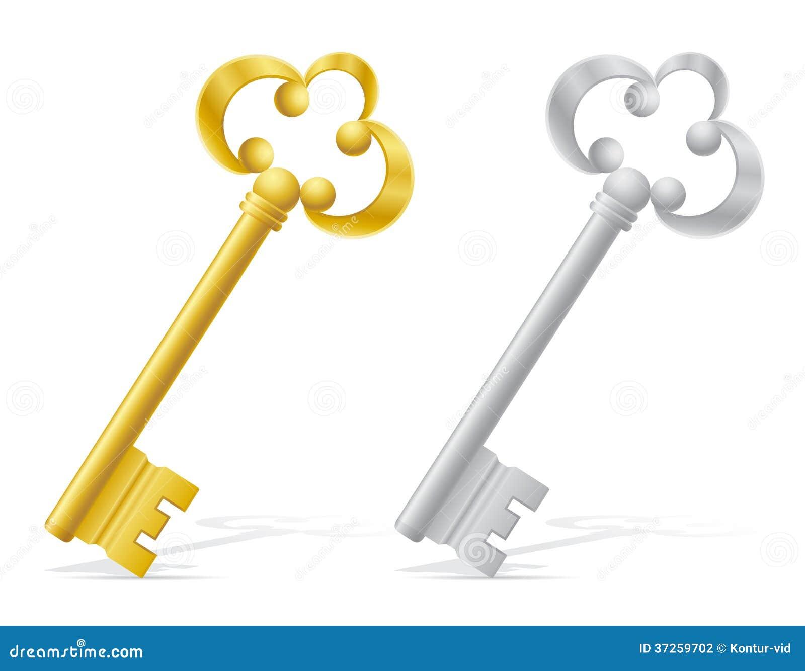 Le serrures gorges et son crochetage - Lockpickingfrance. org