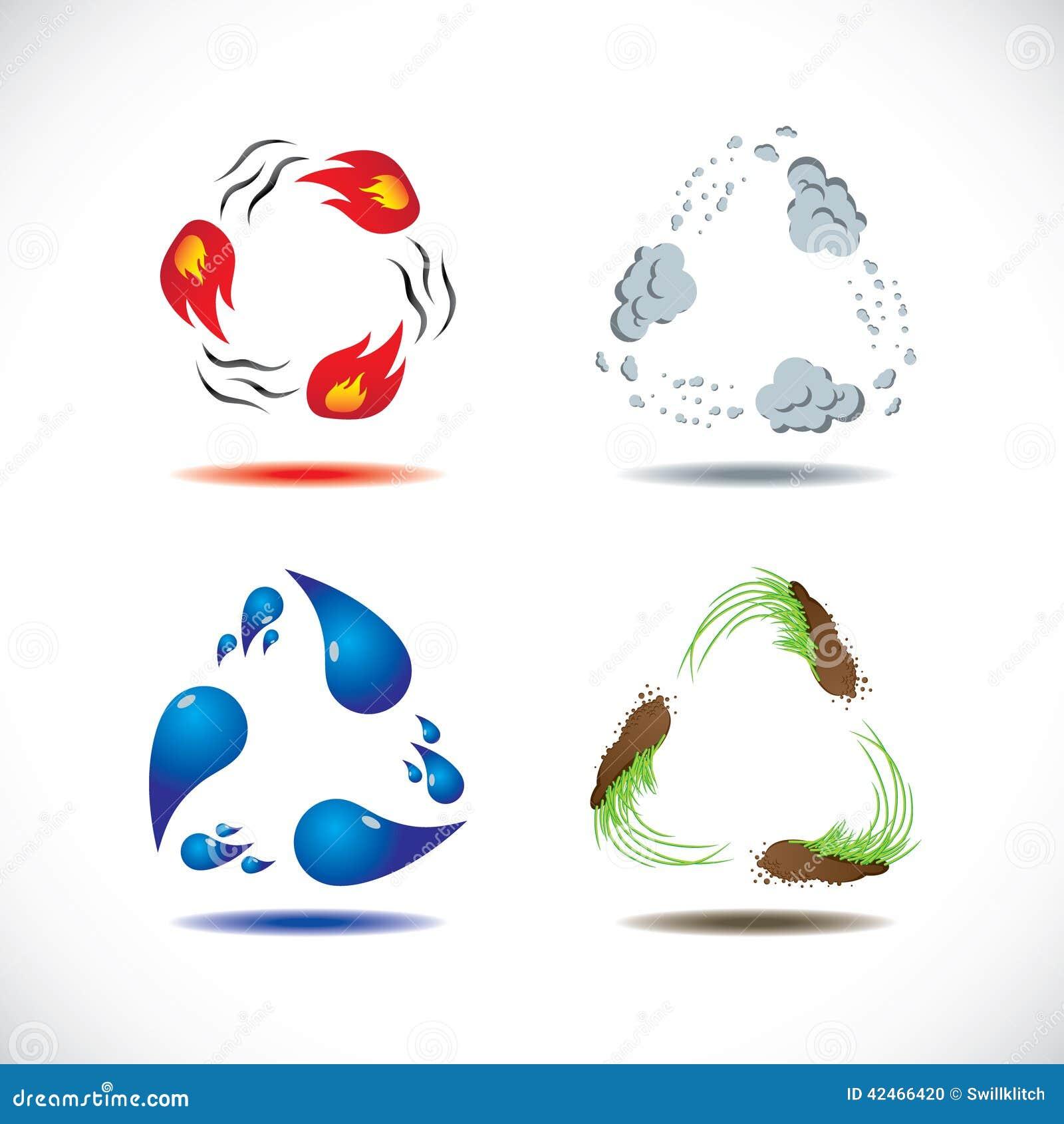 Vier Elemente der Natur