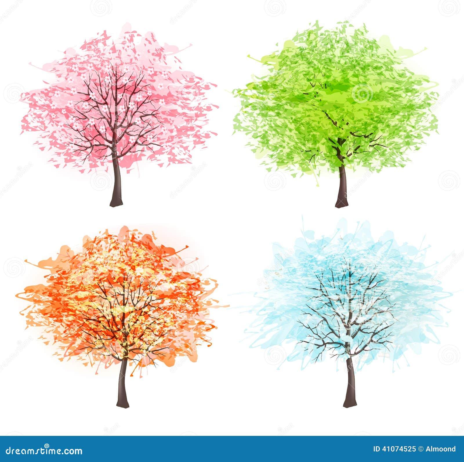 Vier jahreszeiten fr hling sommer herbst winter for Garten 4 jahreszeiten