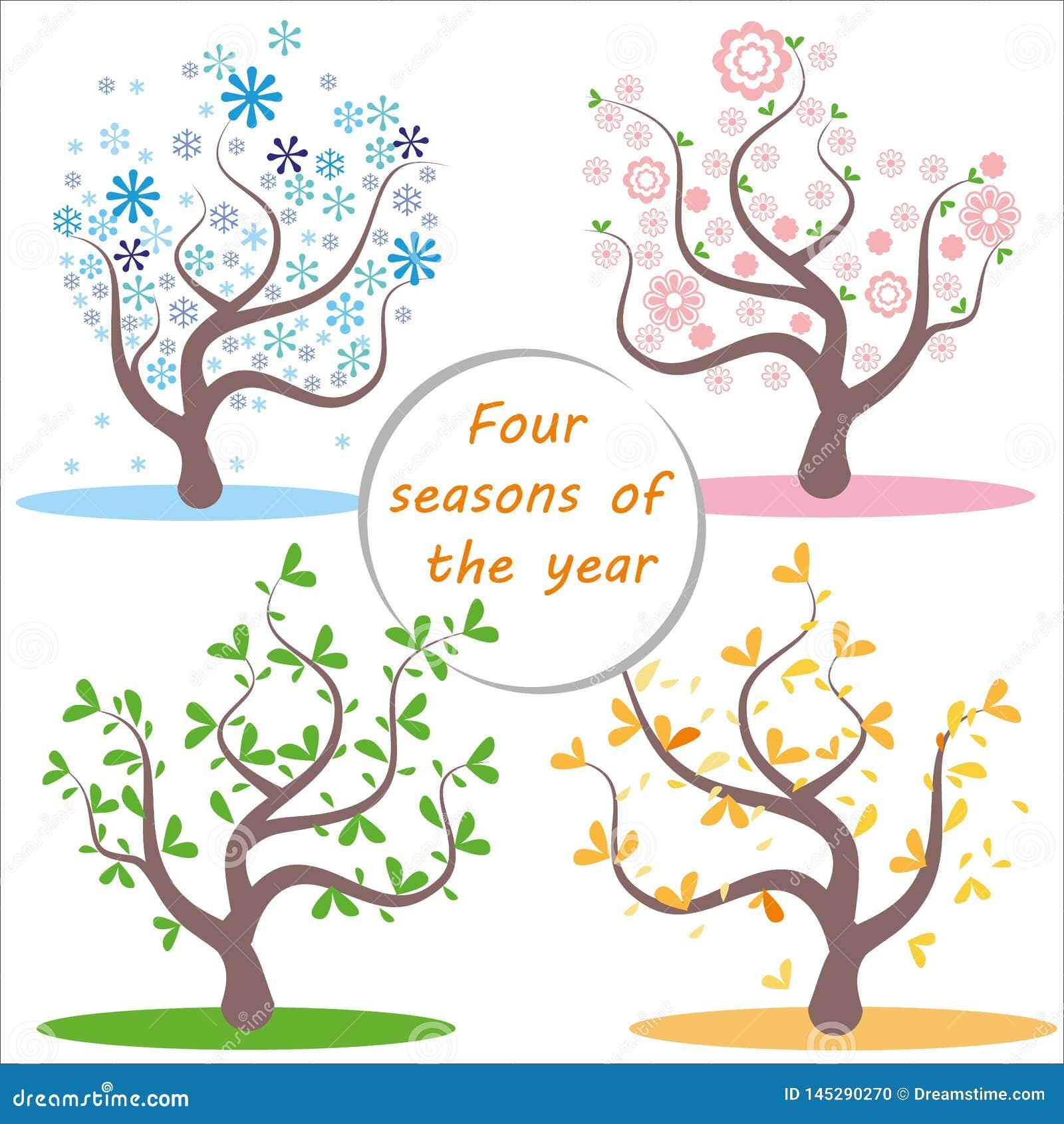 Vier seizoenen E
