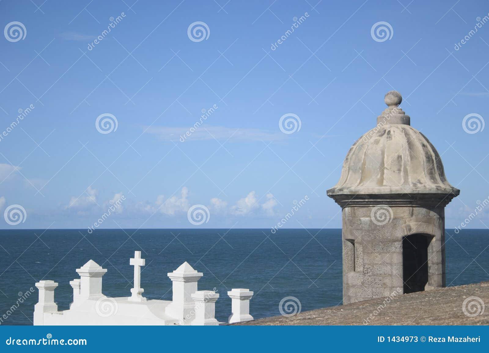 Vieux San Juan, Porto Rico