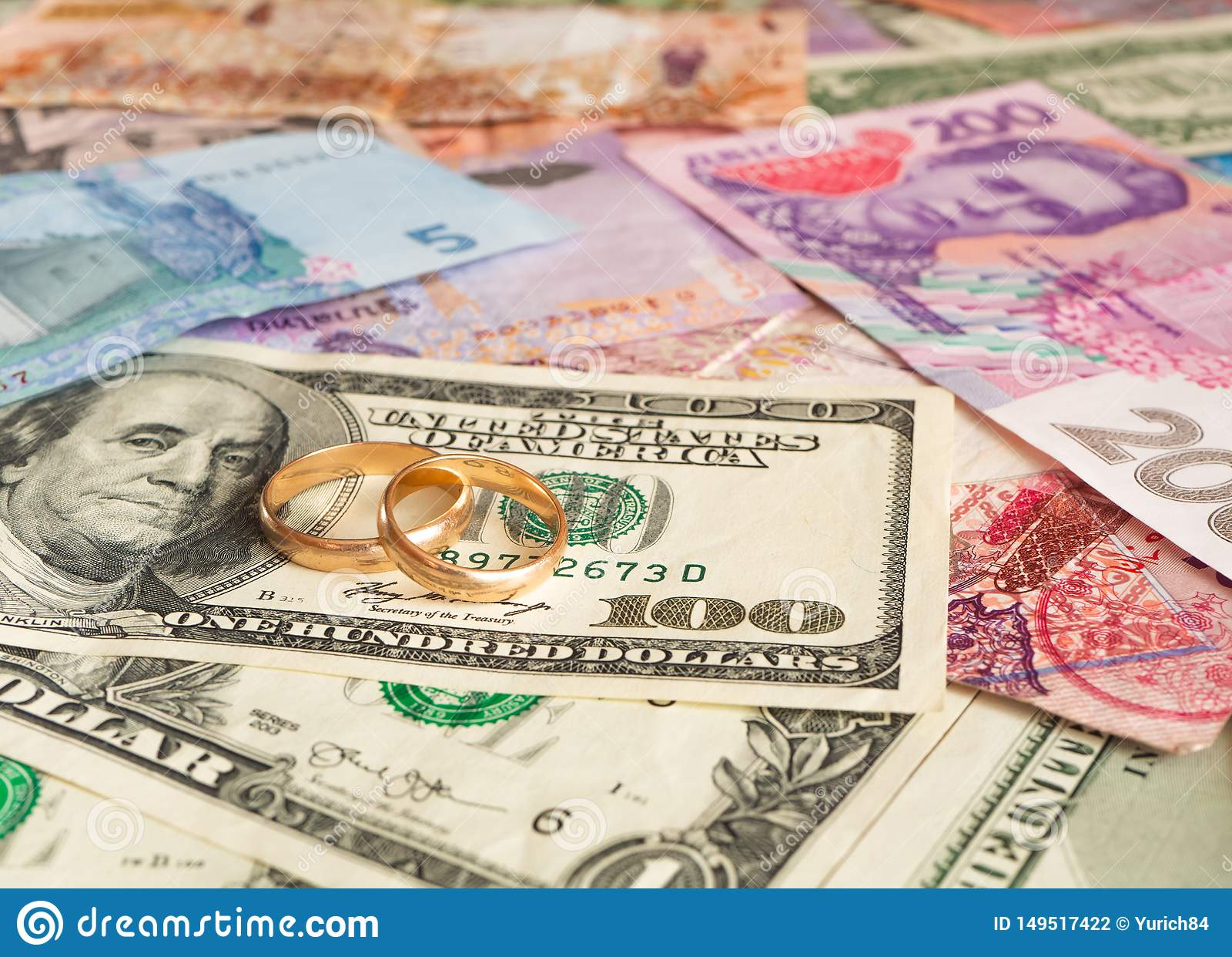 Vigselringar p? internationell pengarbakgrund F?rbindelse av bekv?mlighet