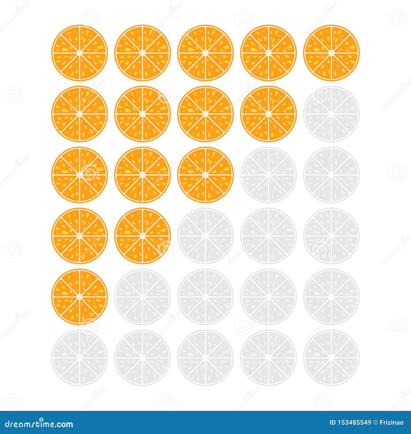 Vijf sinaasappelen die pictogram schatten Evaluatie van het hotel, de dienst, product, kwaliteit Niveauresultaten of lifes in het