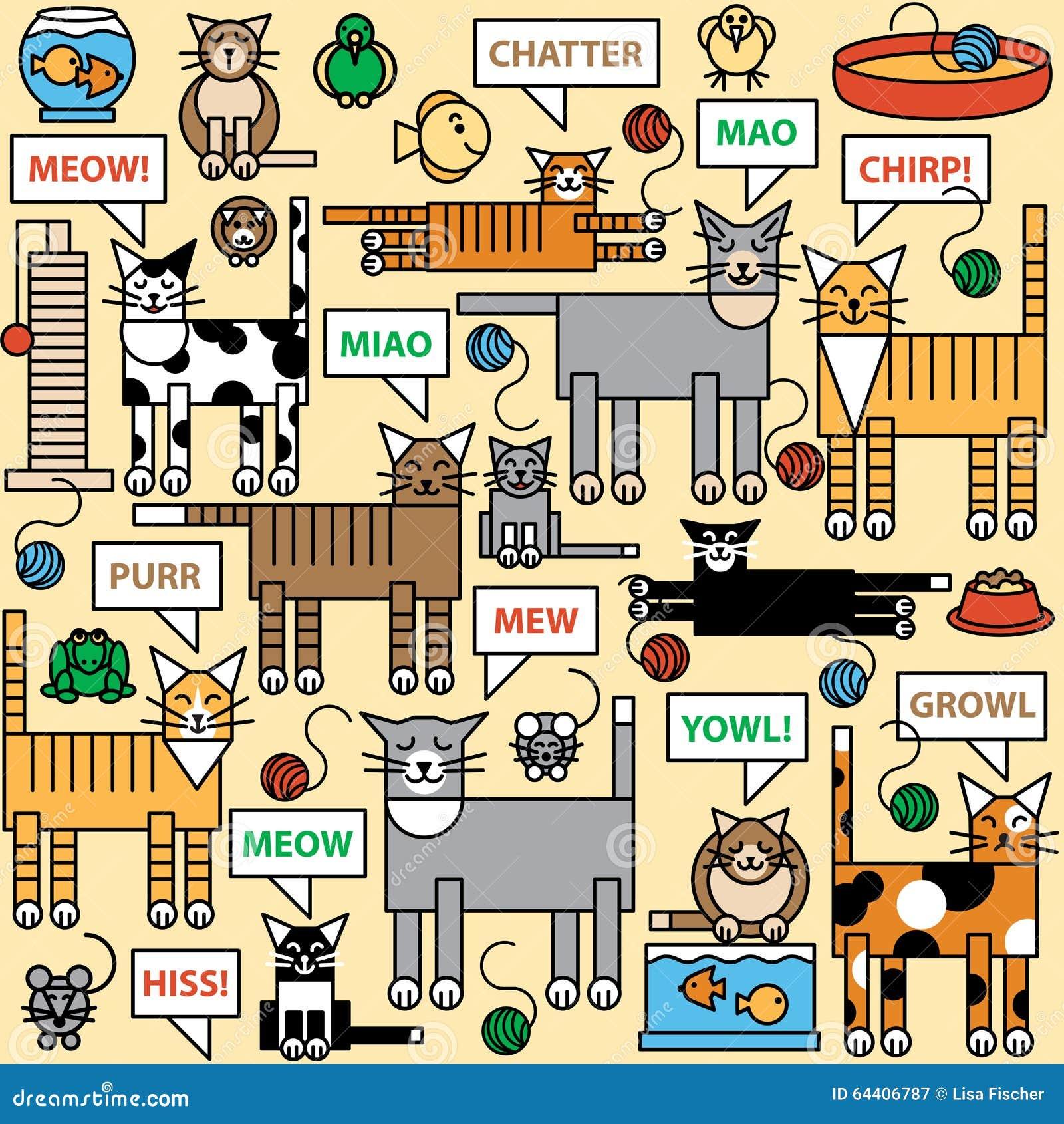Vilka katter säger