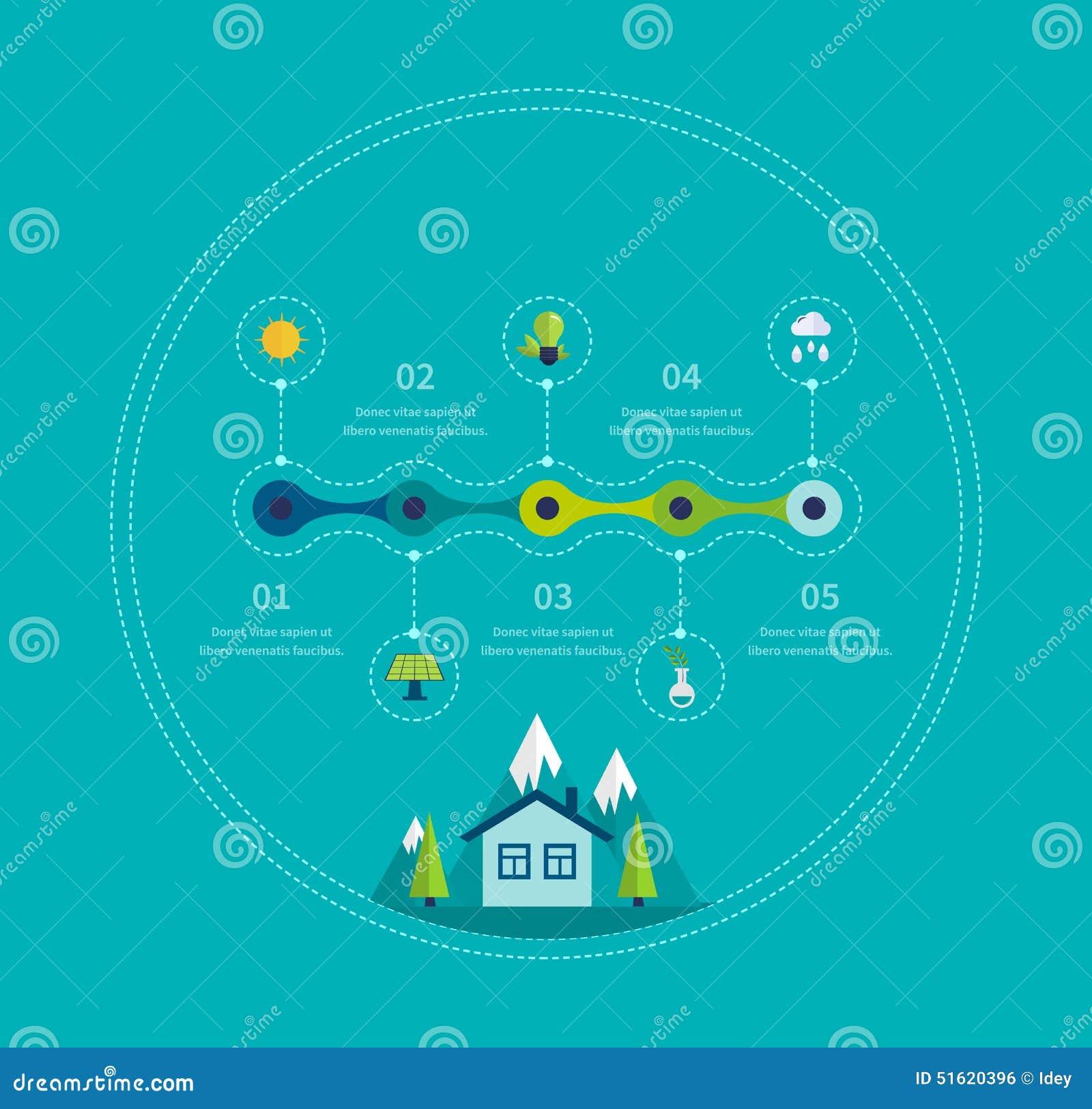 Environmental Concept Earthfriendly Landscapes: Village Landscape. Environmentally Friendly House Stock