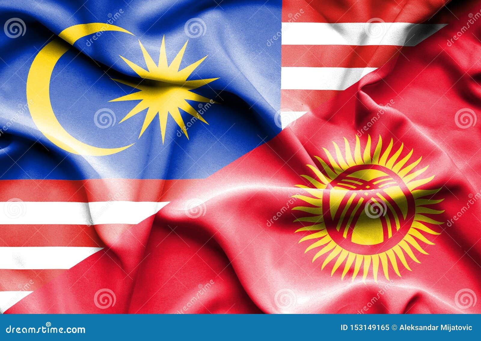 Vinkande flagga av Kirgizistan och Malaysia