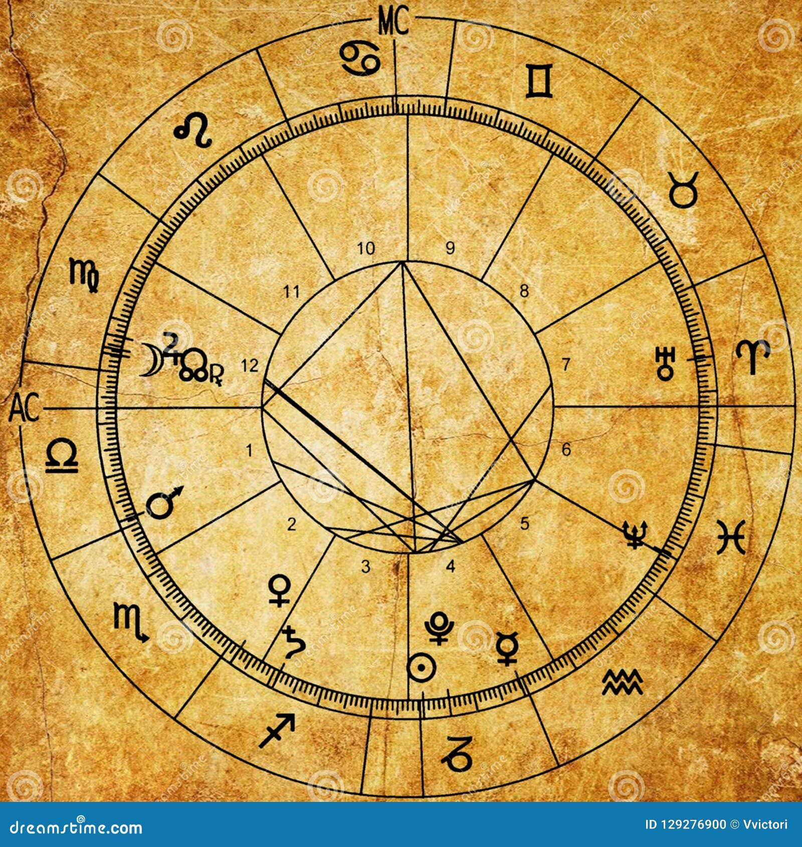 Vintage Astrology Natal Chart Old Paper Stock Illustration ...