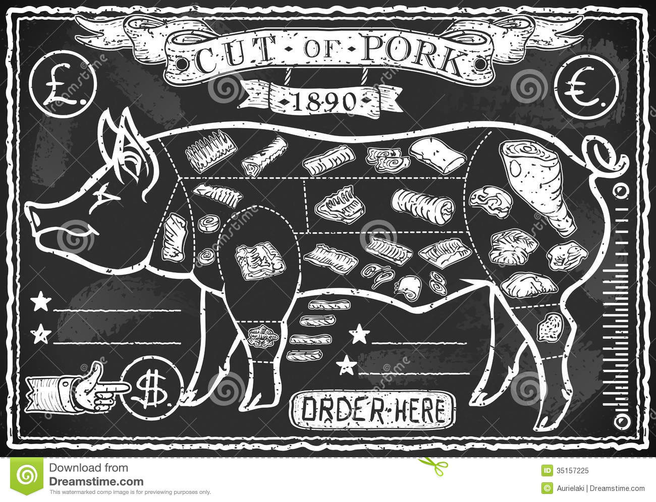 Viewtopic together with Offals Giblets together with 131347089499 further 9D88EC1E F68A 11DA AA4B 000A95D14B6E together with Royalty Free Stock Photo Vintage Blackboard Cut Pork Detailed Illustration Illustration Eps Color Space Rgb Image35157225. on beef cuts chart