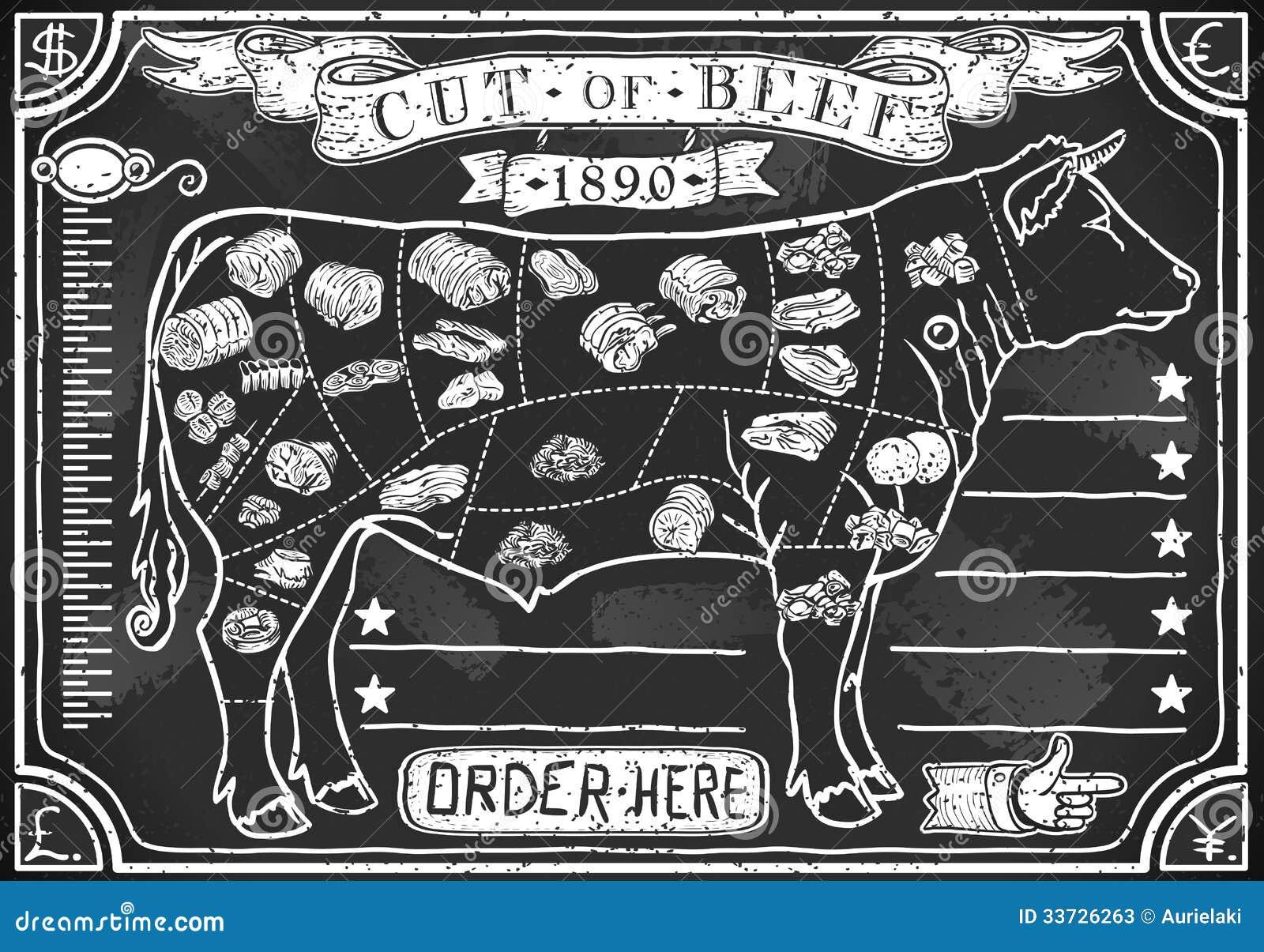 Vintage Graphic Blackboard For Butcher Shop Stock Photos