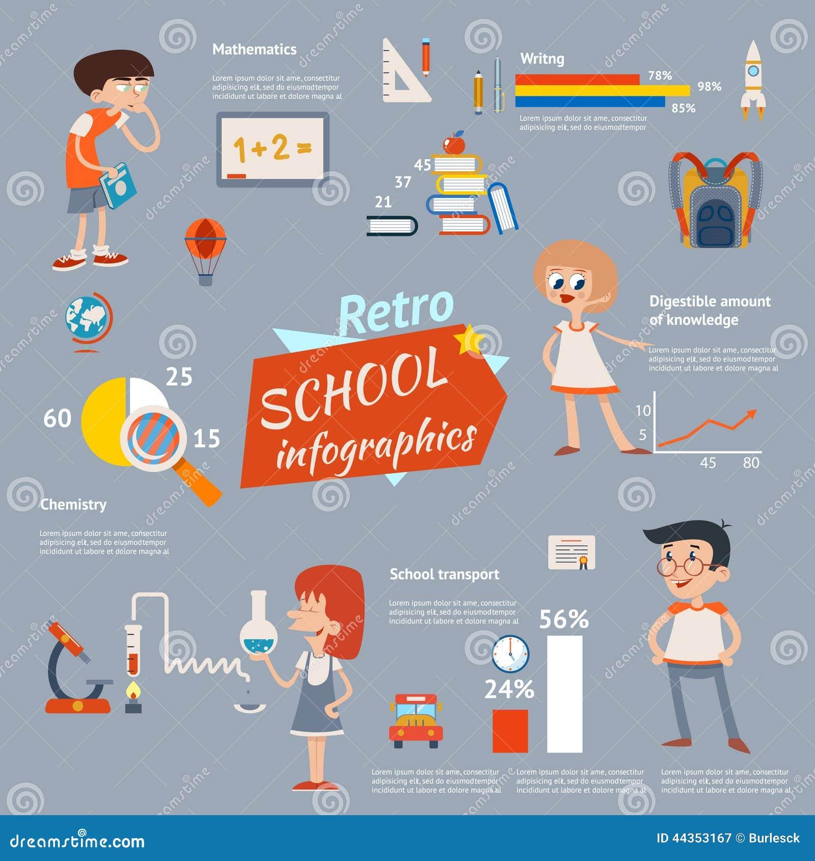 Vintage School Infographics Stock Vector Image 44353167