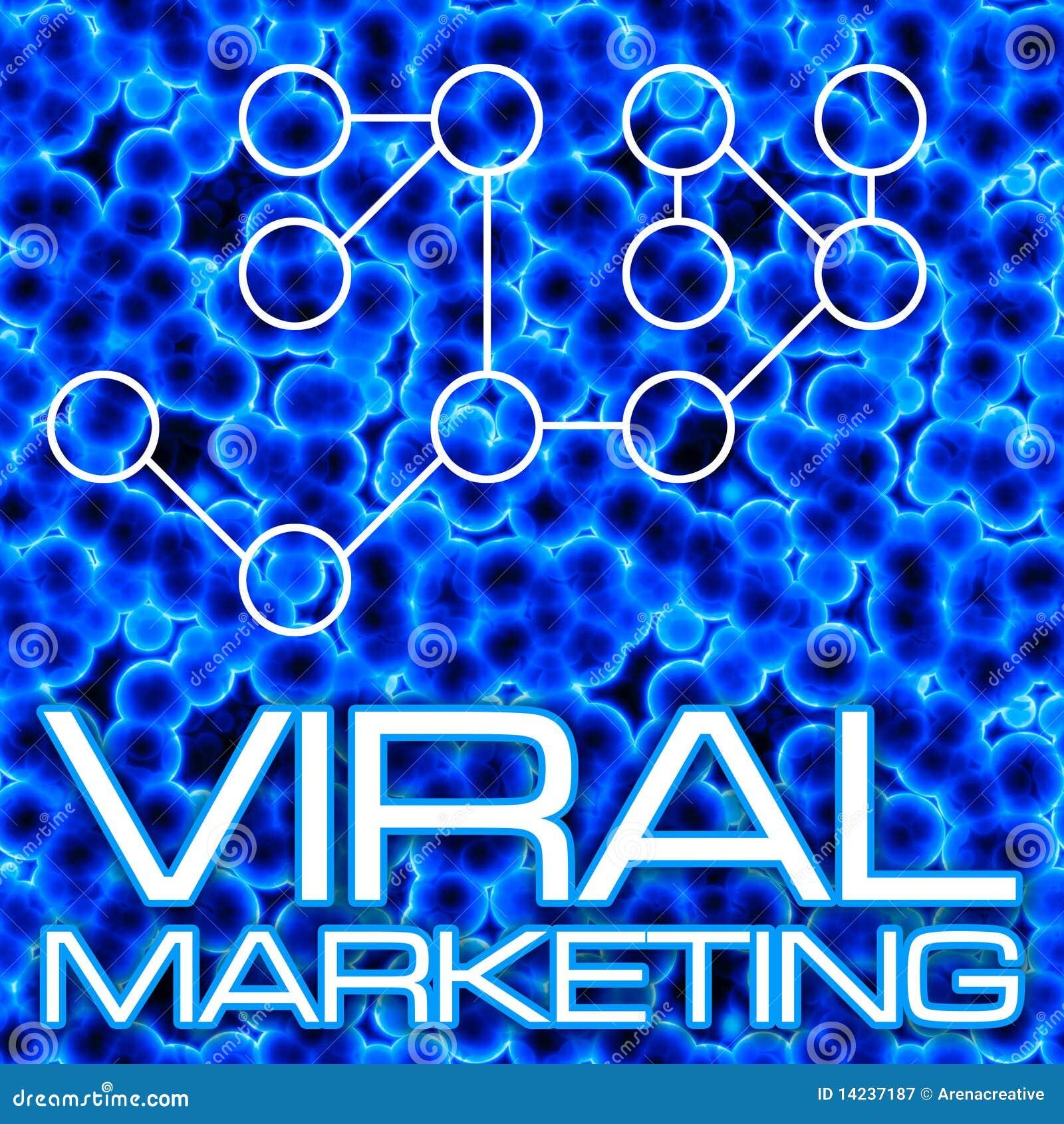 Viral Times Web: Viral Marketing Diagram Royalty Free Stock Photography
