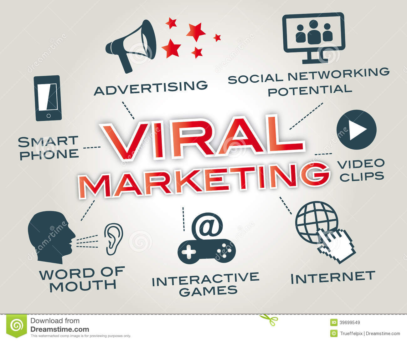 Viral Ad: Viral Marketing, Word Of Mouth Stock Illustration