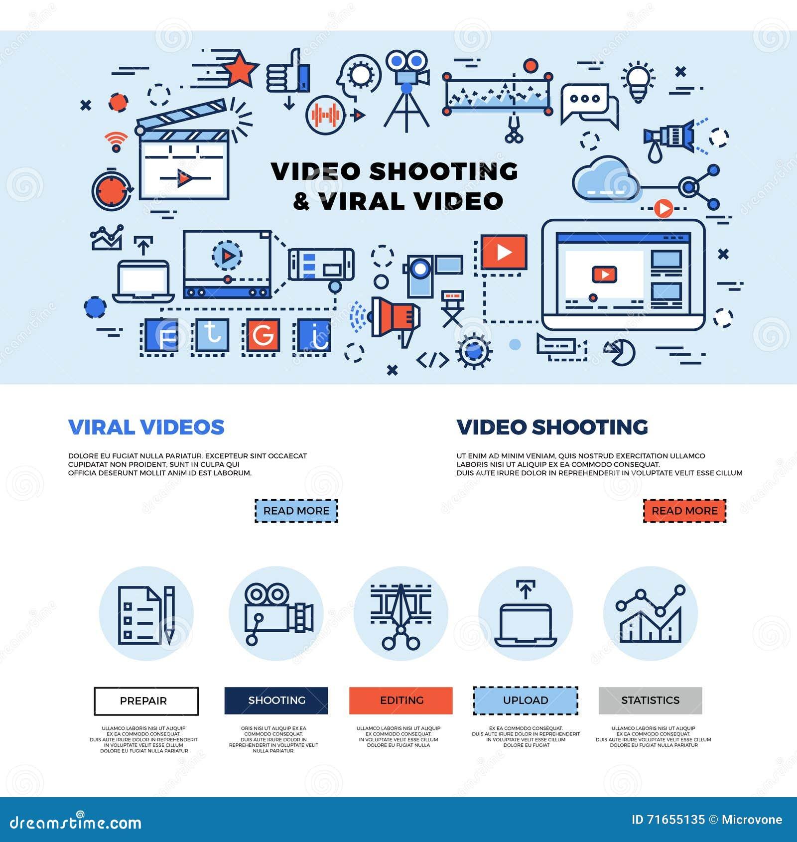 Viral Times Web: Viral Video Marketing, Movie Film-making, Professional TV