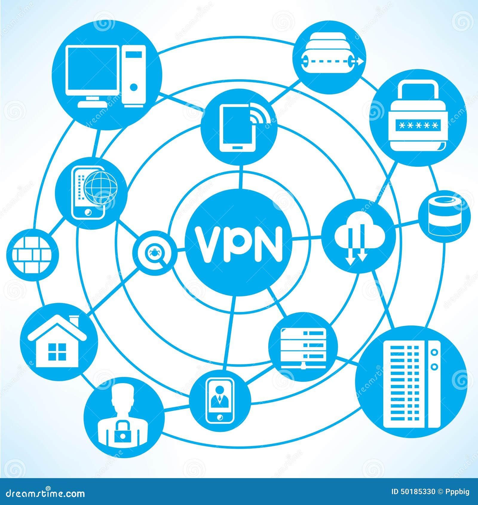 Virtueel Privé Netwerk