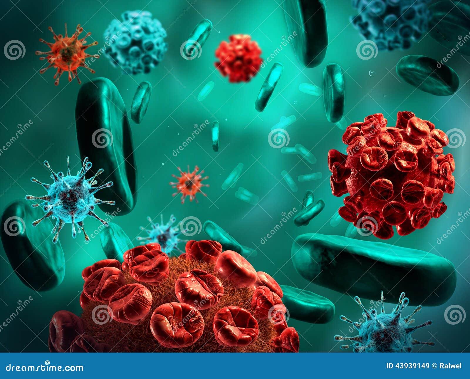 Virus e globuli