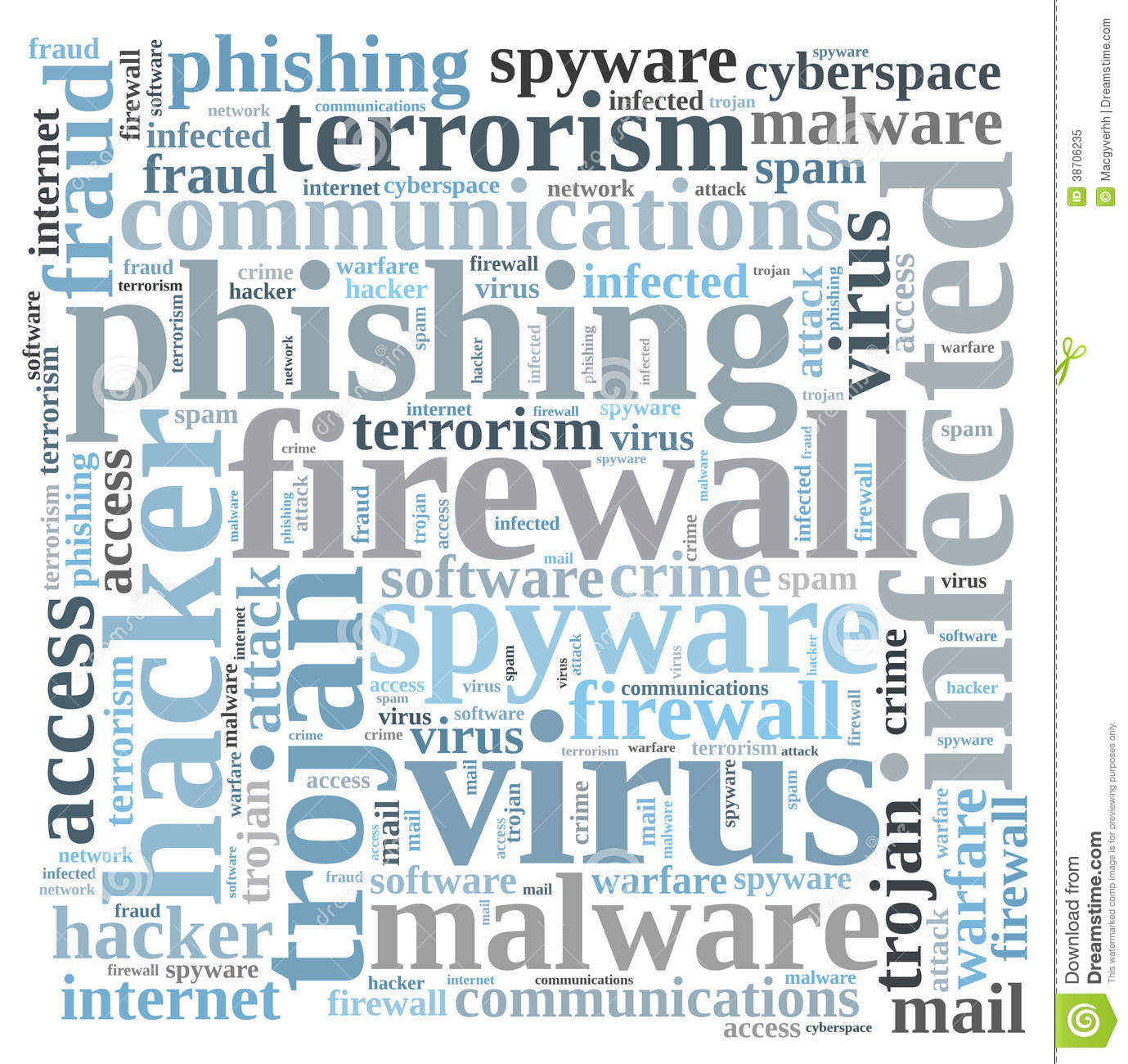 Viral Word: Virus Word Cloud Stock Image. Image Of Infected, Software