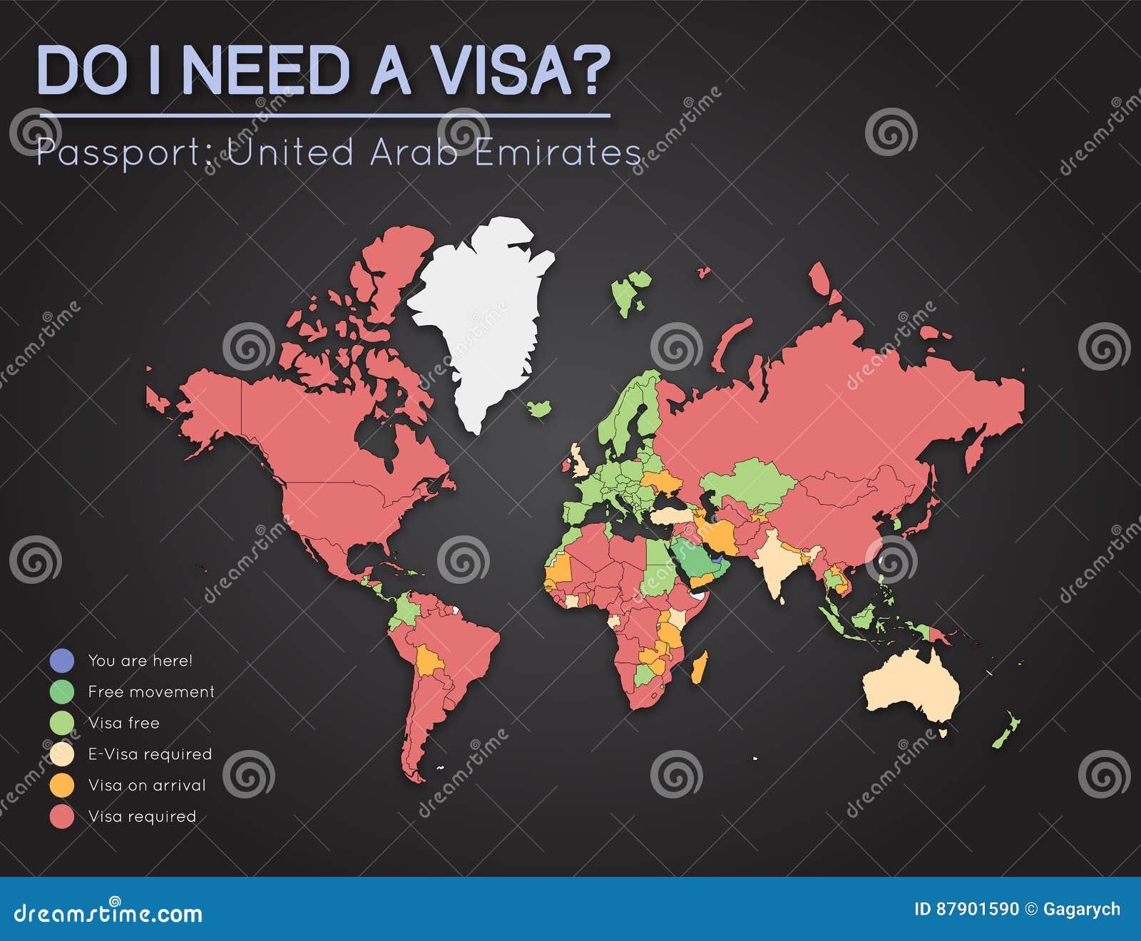 Visas Information For United Arab Emirates. Stock Vector ...