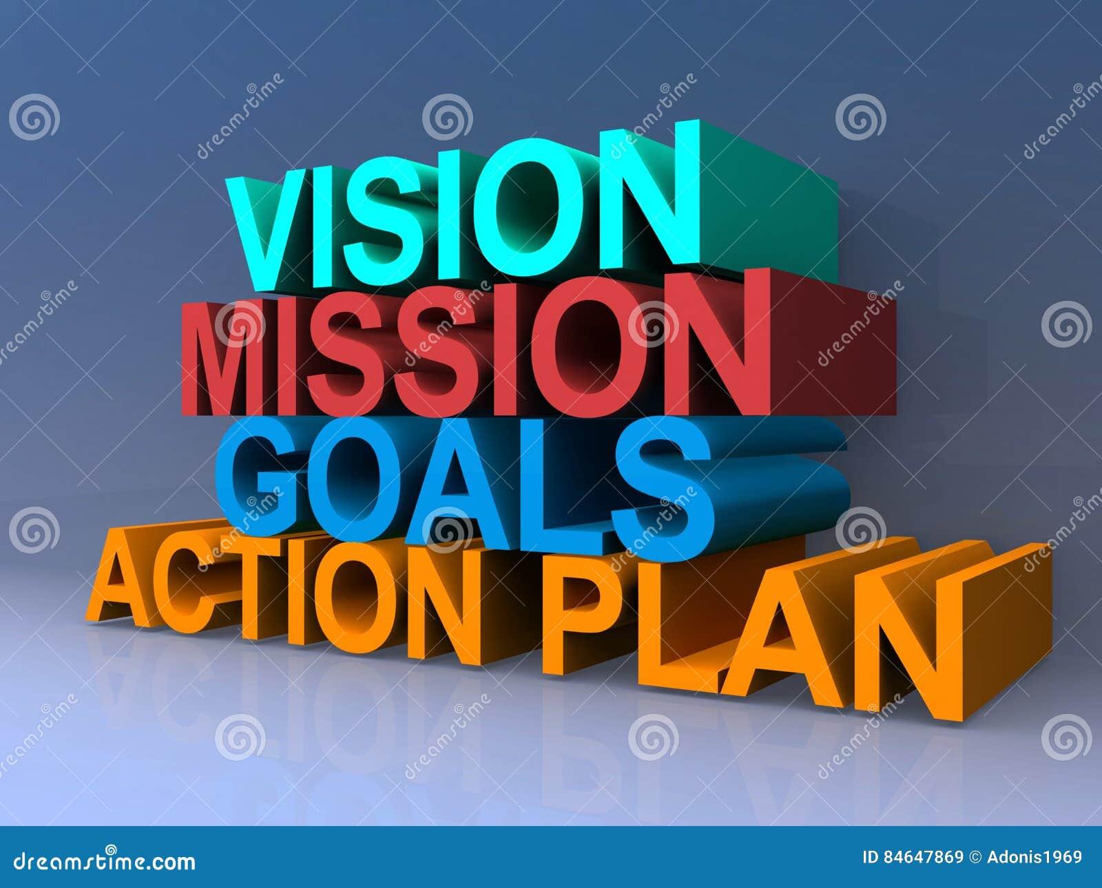 Vision, Auftrag, Ziele, Aktion und Plan