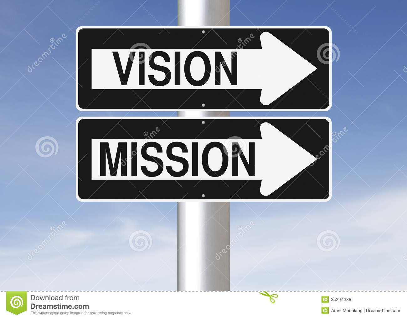 Visions and missions