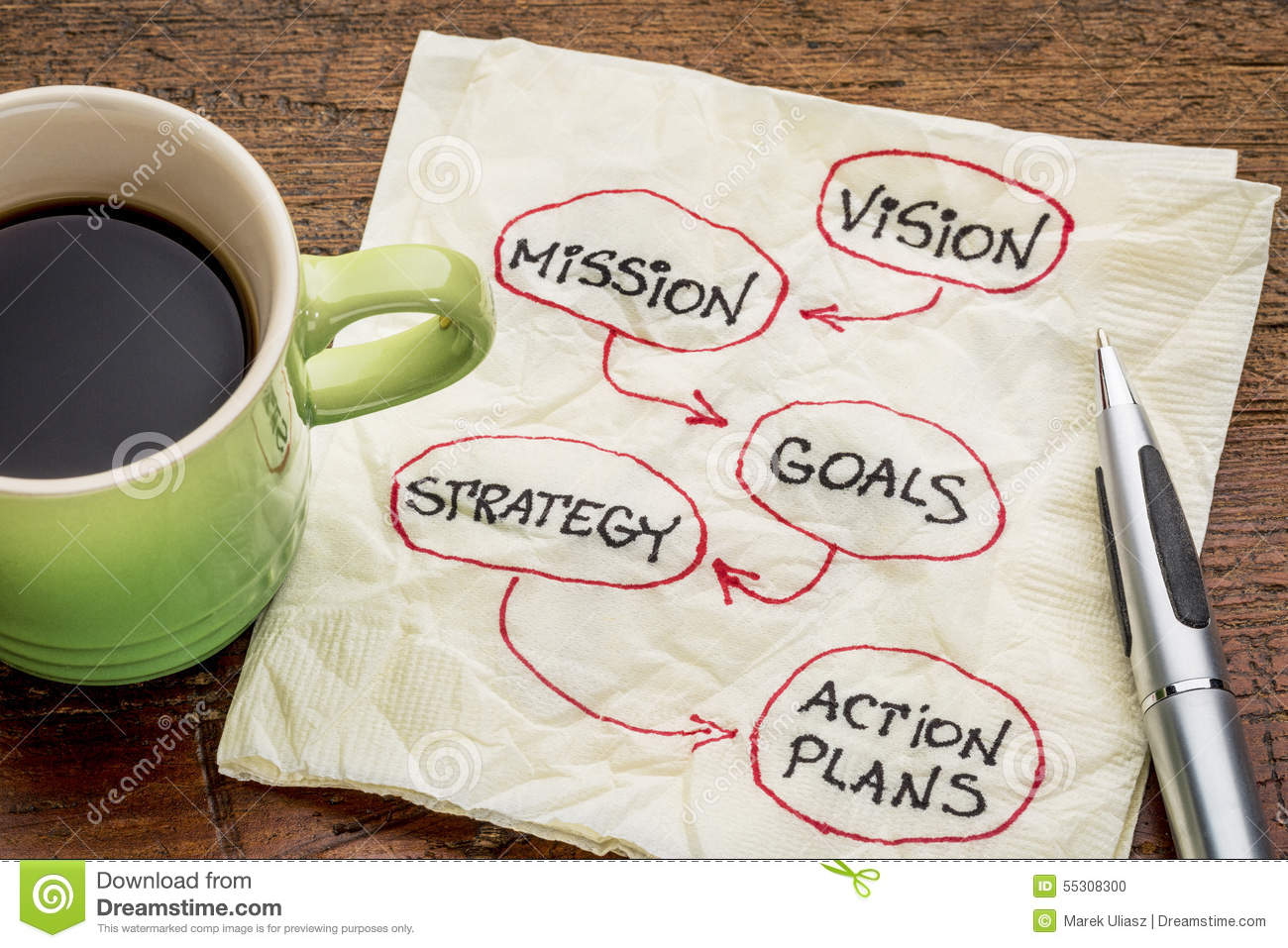 Vision Mission Goals Strategy And Asctino Plans Stock