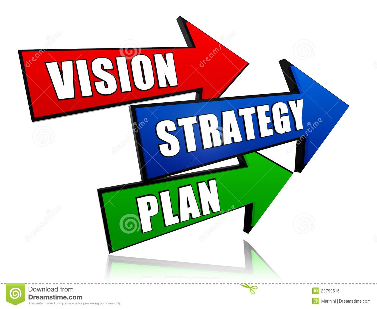 strategi planning Definition of strategic planning: a systematic process of envisioning a desired future, and translating this vision into broadly defined goals or objectives and a.