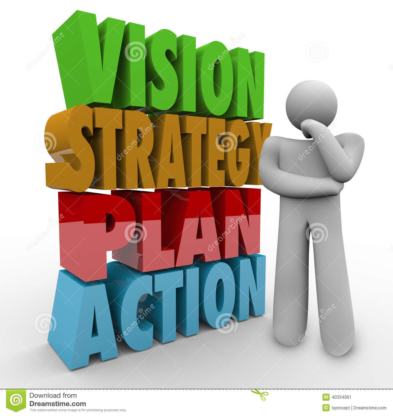 Strategic Plan Strategic Planning Business Strategy