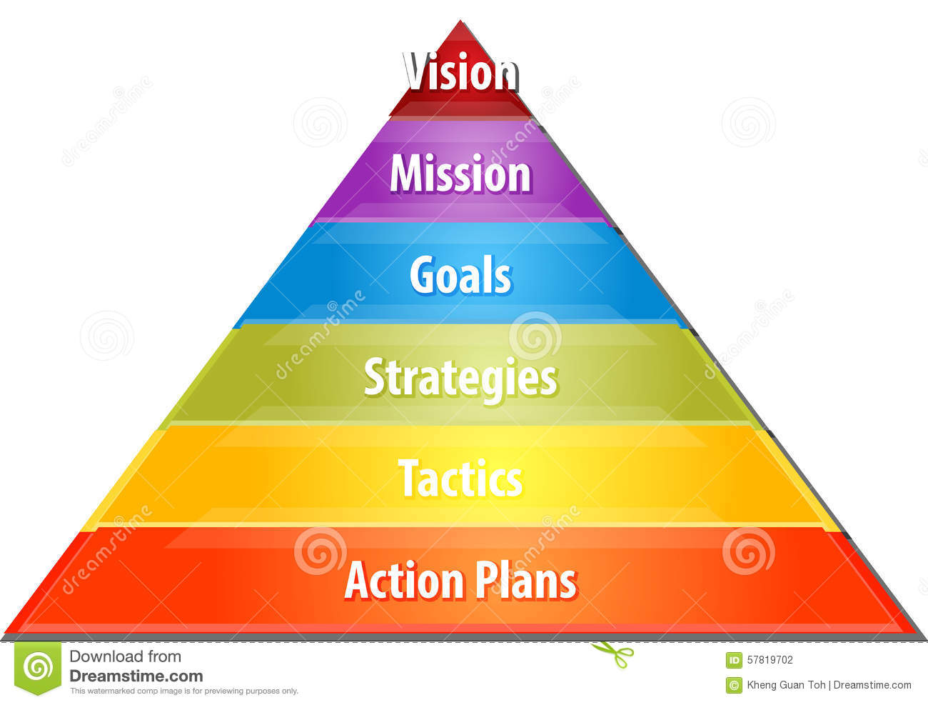 Vision Strategy Pyramid Business Diagram Illustration